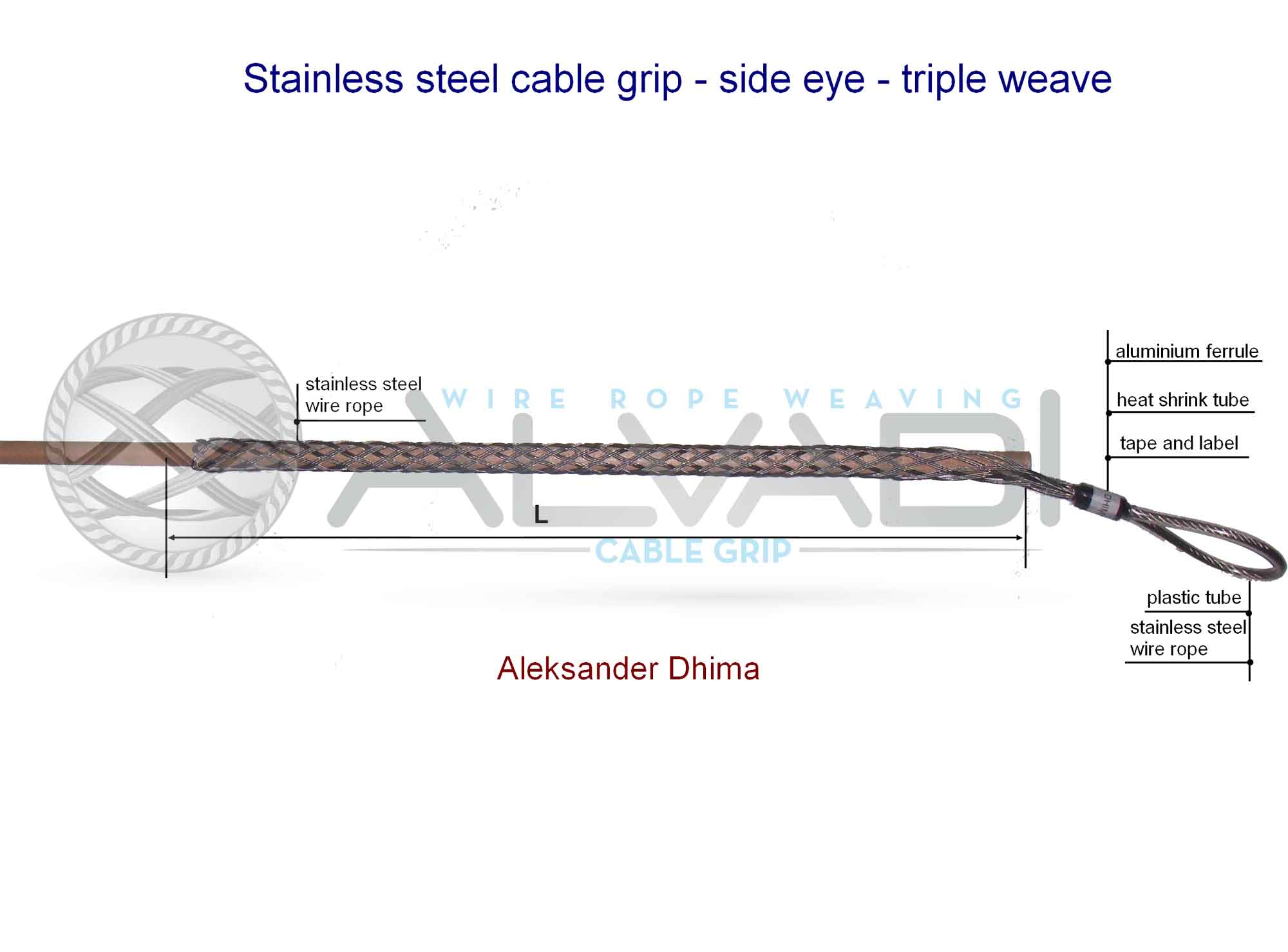 Stainless Steel Cable Grip Side Eye Triple Weave Normal Alvadi Wire Diagram